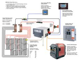 solar inverter wiring diagram images guide and basics about solar panels to battery bankcharge controllerinverter wiring off grid system diagrams offgridcabin