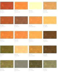 Sherwin Williams Stain Chart Superdeck Sherwin Williams Indexhosting Co