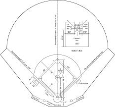 Baseball field diagrams diagram site 75 feet baseball field diagram template baseball field diagrams