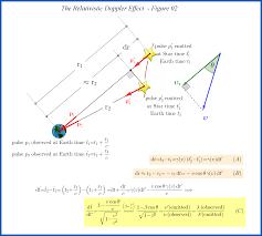 Doppler Effect Equation Light Doppler Effect Equation Derivation Physics Stack Exchange