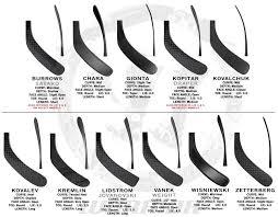 Warrior Hockey Blade Chart Warrior Blade Patterns