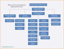 Car Dealership Organizational Chart 015 Template Ideas Flow Chart Stirring Excel Free Flowchart