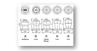 Wheel Stud Diameter Chart Stud Specifications