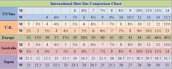 Shoe Size Charts American Checkout