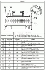 2001 chevrolet tahoe wiring diagram diy enthusiasts wiring diagrams \u2022 Car Radio Wiring Diagram at 02 Tahoe Radio Wiring Diagram