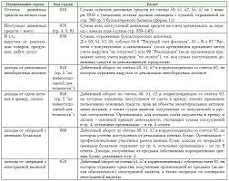 Заполняем отчет о движении денежных средств на основании данных  Рассмотрим алгоритм расчета каждой строки формы 4