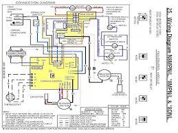 wiring diagram for gas furnace wiring diagram \u2022 Furnace Fan Relay Wiring Diagram gas furnace wiring diagram delightful model honeywell smart valve rh cokluindir com wiring diagram for lennox gas furnace wiring diagram for nordyne gas