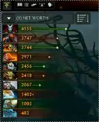 dota 2 how is a hero s net worth calculated arqade