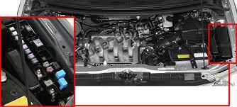 mazda mpv 2000 2006 < fuse box diagram the location of the fuses in the engine compartment mazda mpv 2000 2006