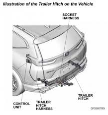 honda cr v hitch wire harness wiring diagram expert