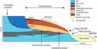 Tide Chart Gloucester Ma Tide Chart