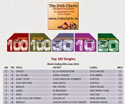 Irish Top 100 Charts Ella Henderson On Her Own Ella Back To No 1 Of The Irish