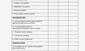 Medical Chart Audit Template Best Photos Of Medical Chart