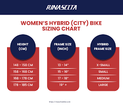 Bicycle Frame Size Chart Bike Size Chart Infographic Get The Right Size In 2 Minutes