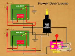 power door locks wiring diagram youtube power door locks wiring Door Wiring Diagram power door locks wiring diagram youtube how to wire relay power door lock door wiring diagram 2002 trailblazer