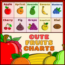 Learning Chart Cute Fruits Learning Chart Whole Sliced Fruits