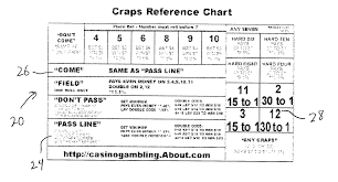 Craps Odds Chart Printable Craps Odds Payouts Examples Lista över Online