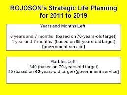 Life Planning Templates Life Plan Template 3 Life Plan Templates Free Download
