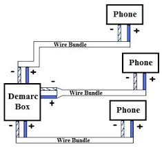 line seizure myhomesecurityexpert com a good way to quickly check if a home is wired parallel wiring is to compare the number of phone jacks in the house to the number of wires in the