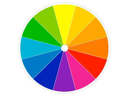 Colour Wheel Design And Decor