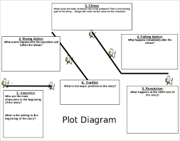 Diagram Template 11 Free Word Excel Ppt Pdf Documents