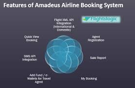 The gds initially focussed on reservations. Amadeus Airline Booking System Amadeus Software By Javed Hussian Medium