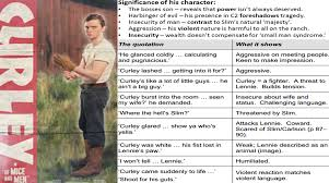 of mice and men character key quotations miss ryan s gcse  curley