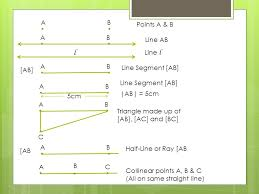 geometry its all about lines mr j mccarthy ab ab points a  2 ab