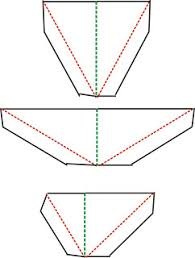 Popup Book Template How To Make Pop Ups The Basic Mechanisms