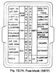 280z electrical issues nissan datsun zcar forum nissan z 1977 Datsun 280z Wiring Diagram so i was using a diagram off the internet however, this is what the internet tells me is a fuse box diagram for a '78 280z (it's supposedly the same as a ' 1977 datsun 280z fuel pump wiring diagram