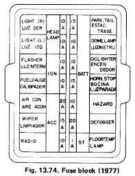 1977 280z fuse box wiring diagram site 77 280z fuse box datsun z z fuse box cover close up pleassee 1982 280zx 1977 280z fuse box