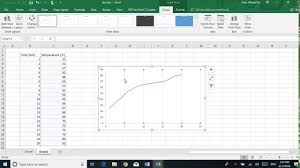 Research Paper Layouts How To Make Nice Graph In Ms Excel For Research Paper Thesis Or