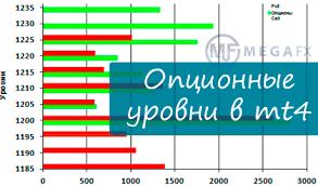 Индикатор уровни опциона на мт4