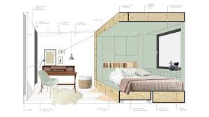 diffe layouts can be worked into the same space by changing the direction of the bed storage spaces are also located beneath the bed and the height of