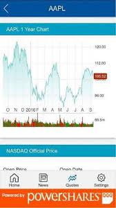 Nasdaq Quotes Best دانلود NASDAQ Quotes اپلیکیشن برای اندروید مارکت اندروید