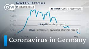 Coronavirus in Germany: What is the government's plan?