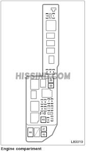 1999 toyota camry fuse box diagram, location, description 2000 toyota camry tail light fuse at 1999 Toyota Camry Fuse Box Location