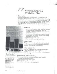 Where Can I Find Clear Contact Paper Pumpkin Growing Prediction