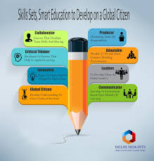 delhi heights multi state cghs limited skills sets smart smart education solutions in l zone smart city