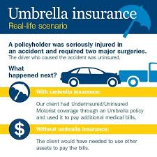 need homeowners insurance how umbrella insurance works if you are hit by an uninsured driver homeowners need homeowners insurance