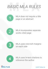 Mla Citation Style Guide With Templates Ultius