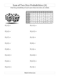 Sum Of 2 Dice Chart Sum Of Two Dice Probabilities With Table A