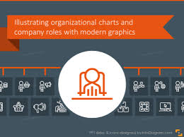 Creative Organization Chart Design Presenting Company Roles Structures With Modern Outline