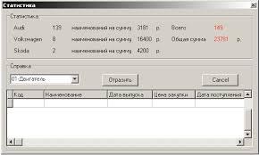 Дипломная работа Проектирование Базы Данных для коммерческого  Дипломная работа Проектирование Базы Данных для коммерческого предприятия ru