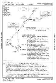 Jeppesen Climb Gradient Chart The Differences Between Jeppesen And Faa Charts Part 3
