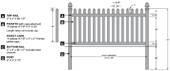 picket fence drawing. See An Image Of The Bufftech Danbury Vinyl Picket Fence Drawing D
