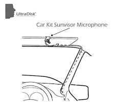 ultradisk 4036 car kit microphone sun visor clip for amazon co ultradisk 4036 car kit microphone sun visor clip for amazon co uk electronics