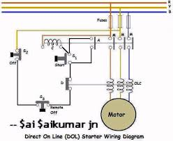 direct on line dol starter wiring diagram sai saiar jn