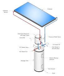 drainback solar water heater system dx 120 64 solar water heater drainback