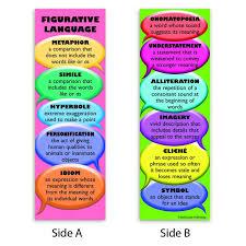 figurative language bookmarks figurative language alliteration figurative language bookmarks